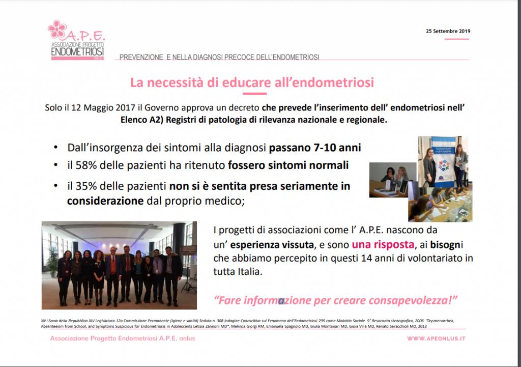 Associazione Progetto Endometriosi - infografica